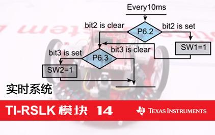 TI-RSLK 模块 14 - 实时系统