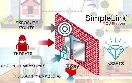 SimpleLink系列产品的安全性介绍1