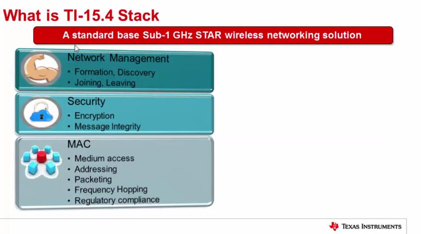 传感器到云端,以及低功耗广域网IoT网络及其应用 (2)