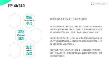1.3 阿里云 IoT 智能生活开放平台 iLOP 的详细介绍
