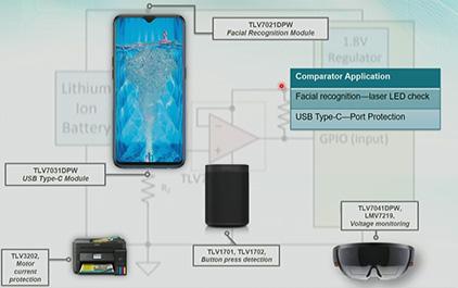 消费电子应用中不容忽视的比较器方案