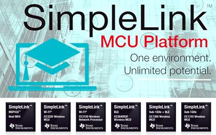 Simplelink™ MCU平台介绍以及Simplelink™ Academy深度学习