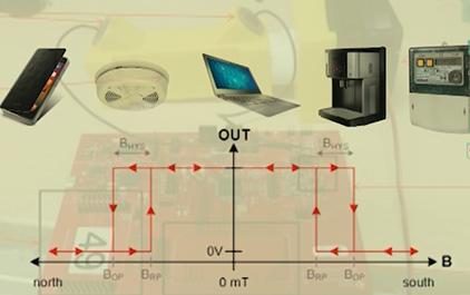 工程更智能、工业设计更强大 - 现场变送器与智能电表设计方案
