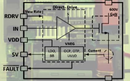 TI 基于GaN 的高频(1.2MHz)高效率 1.6kW 高密度临界模式 (CrM) 图腾柱功率因数校正 (PFC)转换器的应用介绍