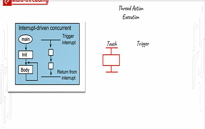 TI-RSLK 模块 4 - 讲座视频 - 设计