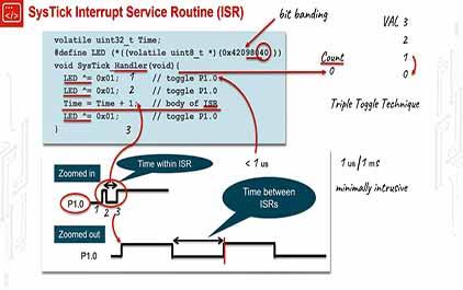 TI-RSLK 模块 10 - 讲座视频 - 调试实时系统 - SysTick 中断