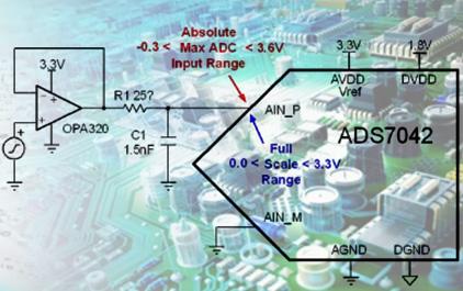 2.1.1 单端驱动电路分析