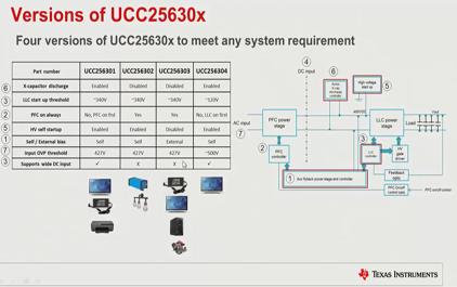 高性能离线AC-DC控制器2