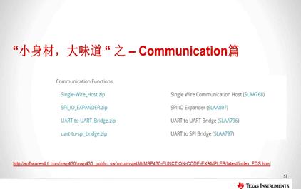 "1.5 ""小身材,大味道"" --  Communication"
