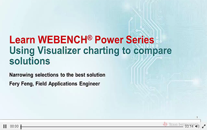 WEBENCH®Visualizer - 图表
