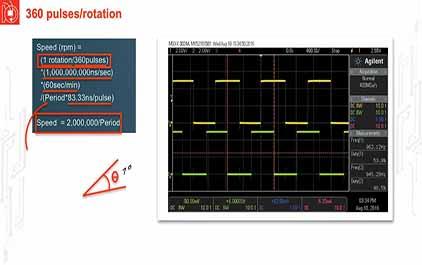 TI-RSLK 模块 16 - 讲座视频 - 转速计 - 接口