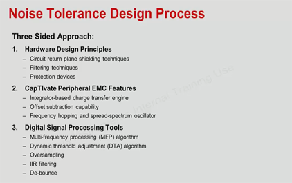 抗噪声设计过程概述