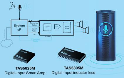 用于智能扬声器的音频放大器
