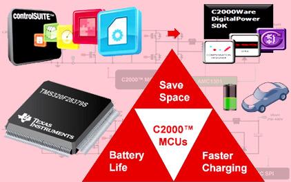 基于C2000的数字车载电源控制系统