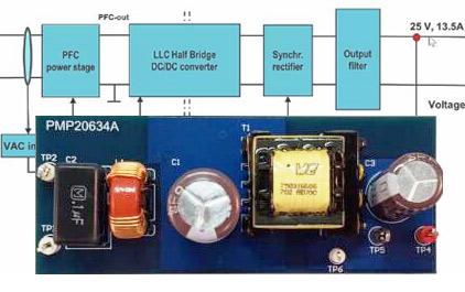350W CCM PFC+LLC 电源设计回顾