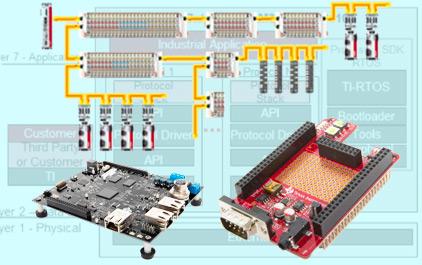 TI - 基于 AMIC 产品的工业通信总线设计方案