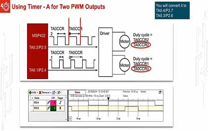 TI-RSLK 模块 13 - 讲座视频 - 脉宽调制