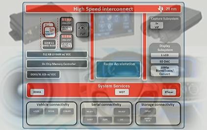 车载外置功放的系统和软硬件实现介绍