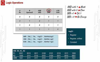 TI-RSLK 模块 3 - 讲座视频 - ARM Cortex M 组件