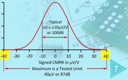 TI 高精度实验室放大器系列 - 共模抑制和电源抑制