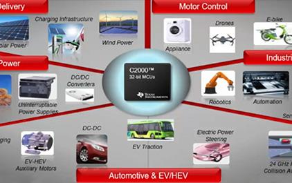 C2000 F2004x 在实时控制系统中的新特性介绍 (1)