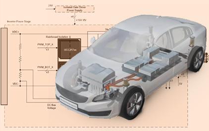 如何提高电机驱动和逆变器应用的性能和可靠性?介绍两种简单高效的方法
