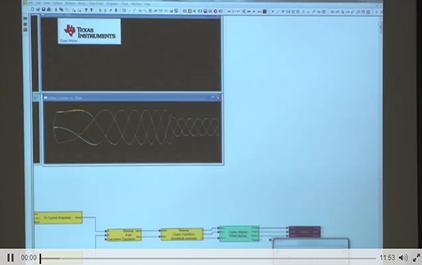 赋予旧的电机新的技巧2.6:永磁同步电机的磁场定向控制