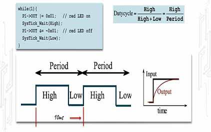 TI-RSLK 模块 9 - 讲座视频 - SysTick 计时器 - PWM