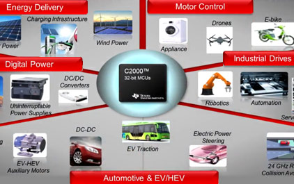 TI C2000在实时控制系统中的新特性