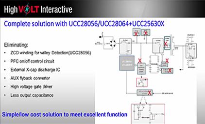 1.5为你的临界模式PFC提供超强动力 - 课程总结