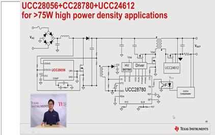 UCC28056设计工具