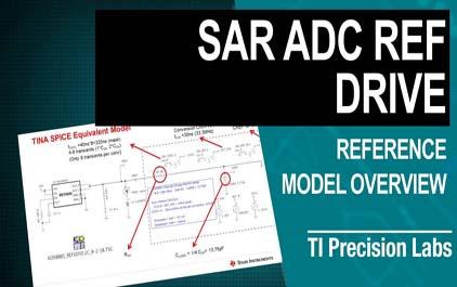 6.4了解SAR参考输入模型