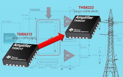 THS6222宽带PLC线路驱动器概述