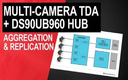 具有DS90UB960解串器集线器和TDA SoC的多摄像头系统:系列培训