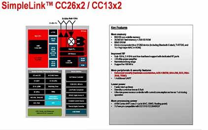 SimpleLink系列产品的安全性介绍4