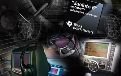 基于Linux的Jacinto 6 GENIVI参考设计