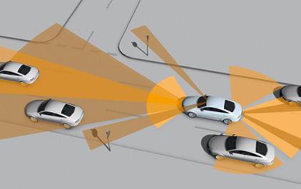 用于高级驾驶员辅助系统(ADAS)的TDA2x SoC第4课第4部分-融合应用