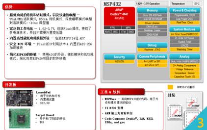 能量追踪:MSP430能耗的实时监控3