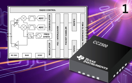 CC2500无线数据传输实现_1