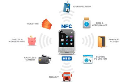 TI 2014 MCU设计研讨会:NFC演示和问答