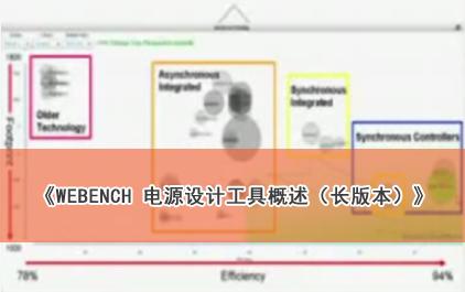 WEBENCH 电源设计工具概述(长版本)