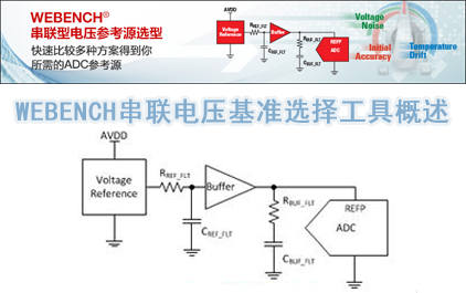 WEBENCH串联电压基准选择工具概述