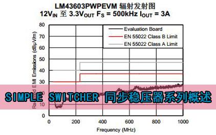 SIMPLE SWITCHER 同步稳压器系列概述