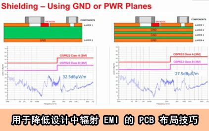 用于降低设计中辐射 EMI 的 PCB 布局技巧