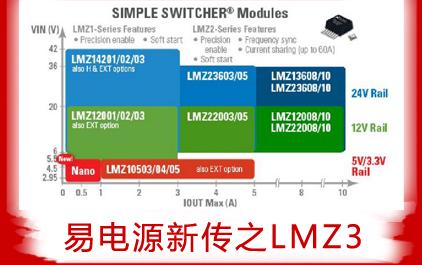 易电源新传之LMZ3