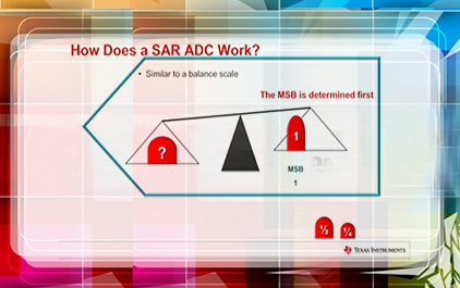 选择最适合您应用需求的ADC架构 第1部分:精密SAR和Delta Sigma模数转换器