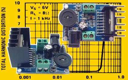 2015 TI 音频创新日 (4) 中功率音频放大器解决方案
