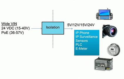 新一代Fly-buck变换器及同步升压降压控制器的介绍 (1)