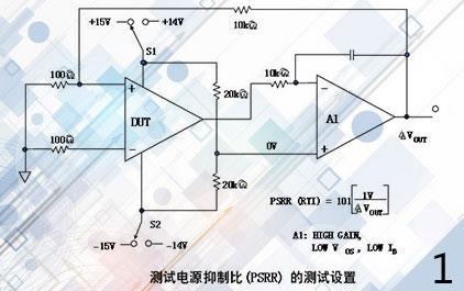 ADC中的电源设计—如何测量ADC的电源抑制PSR(1)