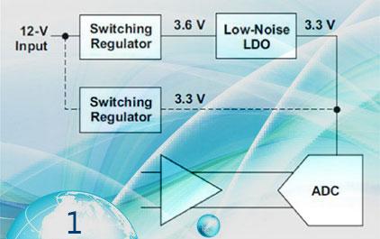 ADC中的电源设计—如何设计最佳ADC电源(1)
